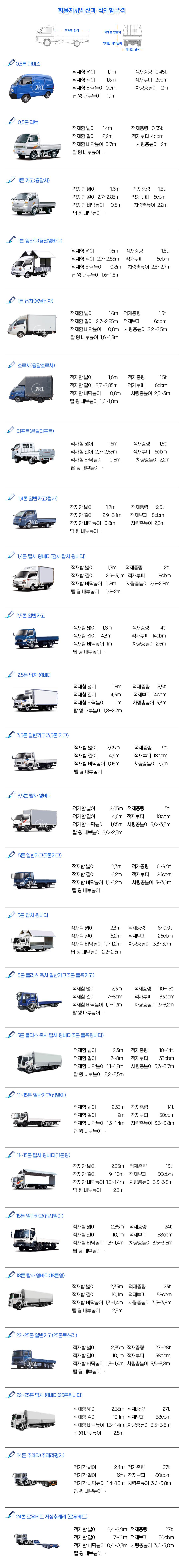 33화물차량사진n적재함규격표by나영 jkl마크 copy.png
