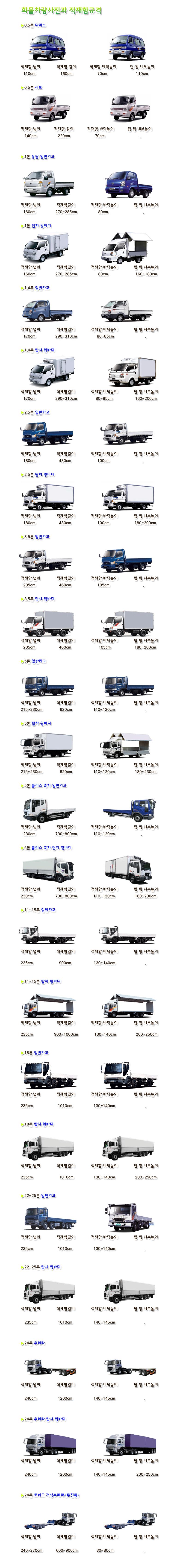 화물차량 규격표.png